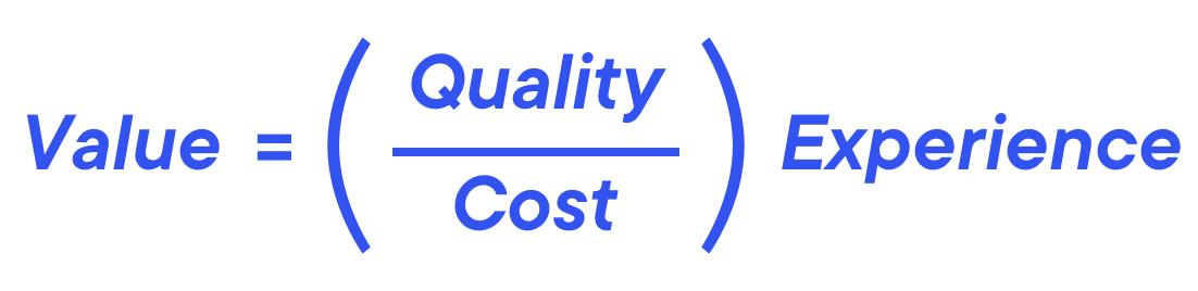 value based care equation